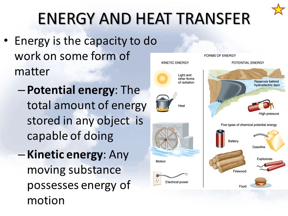 ENERGY AND HEAT TRANSFER