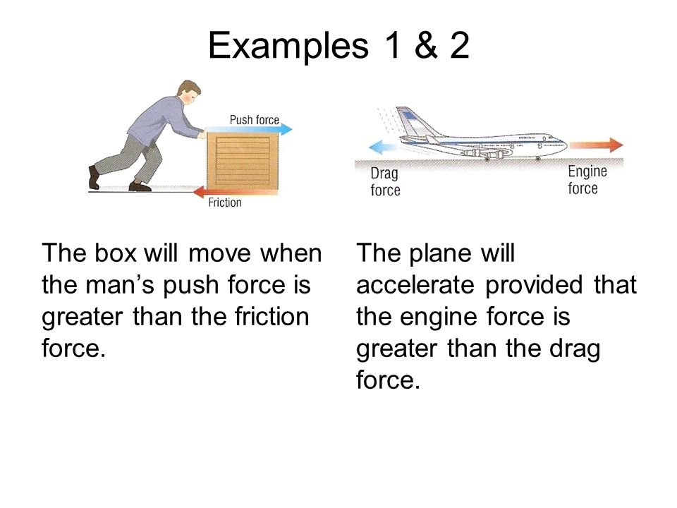 Examples 1 & 2 The box will move when the man's push force is greater than the friction force.