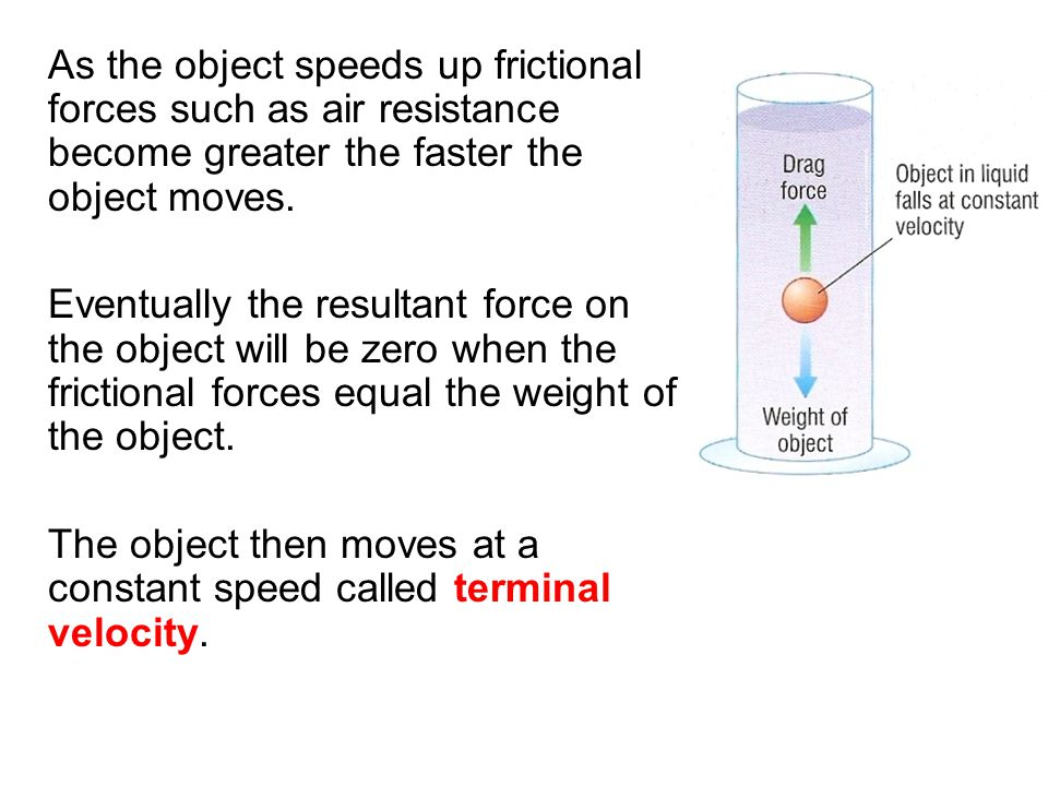 As the object speeds up frictional forces such as air resistance become greater the faster the object moves.