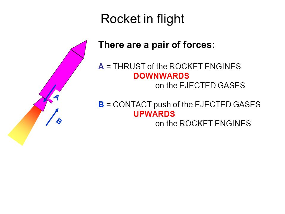Rocket in flight There are a pair of forces:
