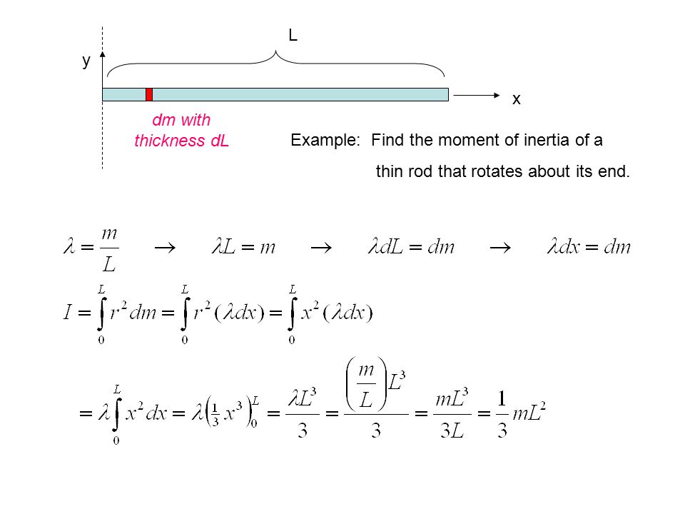 Example: Find the moment of inertia of a