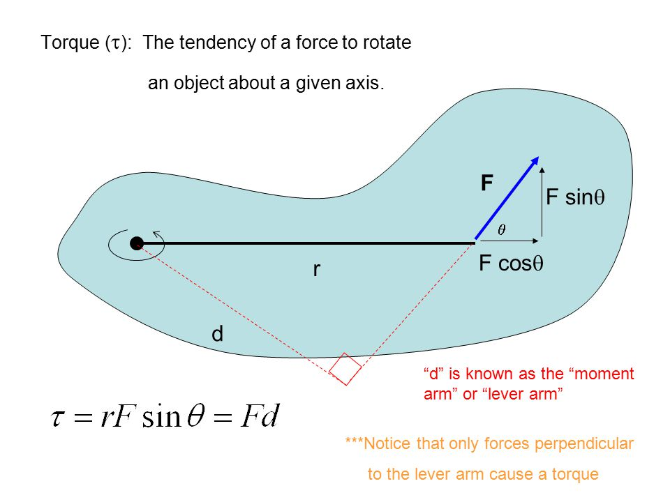 Torque (t): The tendency of a force to rotate an object about a given axis.