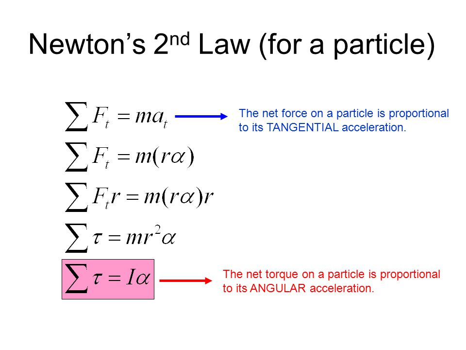 Newton's 2nd Law (for a particle)
