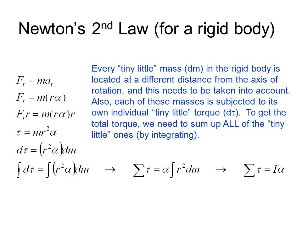 Newton's 2nd Law (for a rigid body)