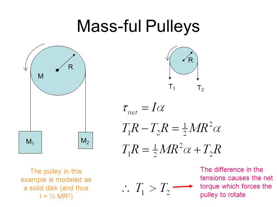 Mass-ful Pulleys R R M T1 T2 M1 M2