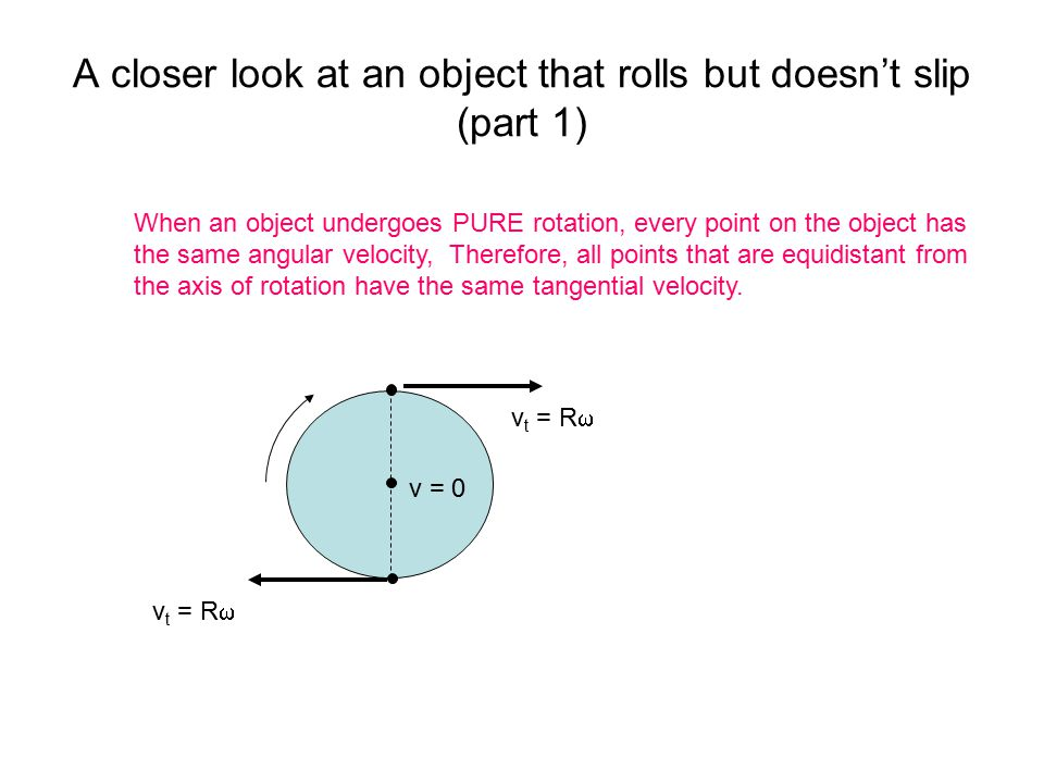 A closer look at an object that rolls but doesn't slip (part 1)