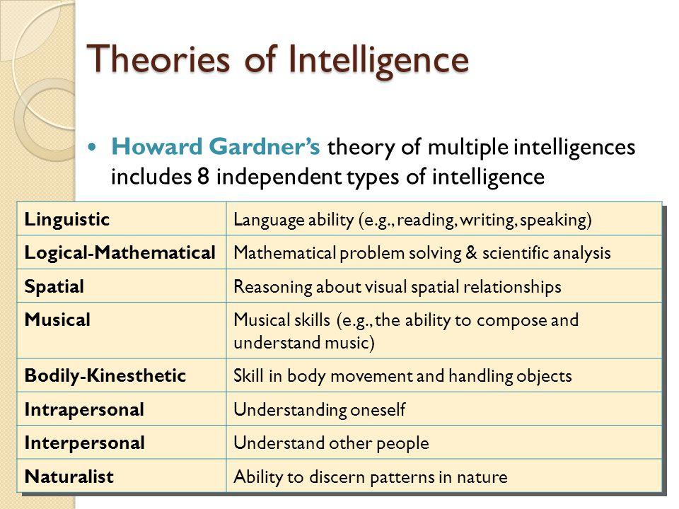Theories of Intelligence