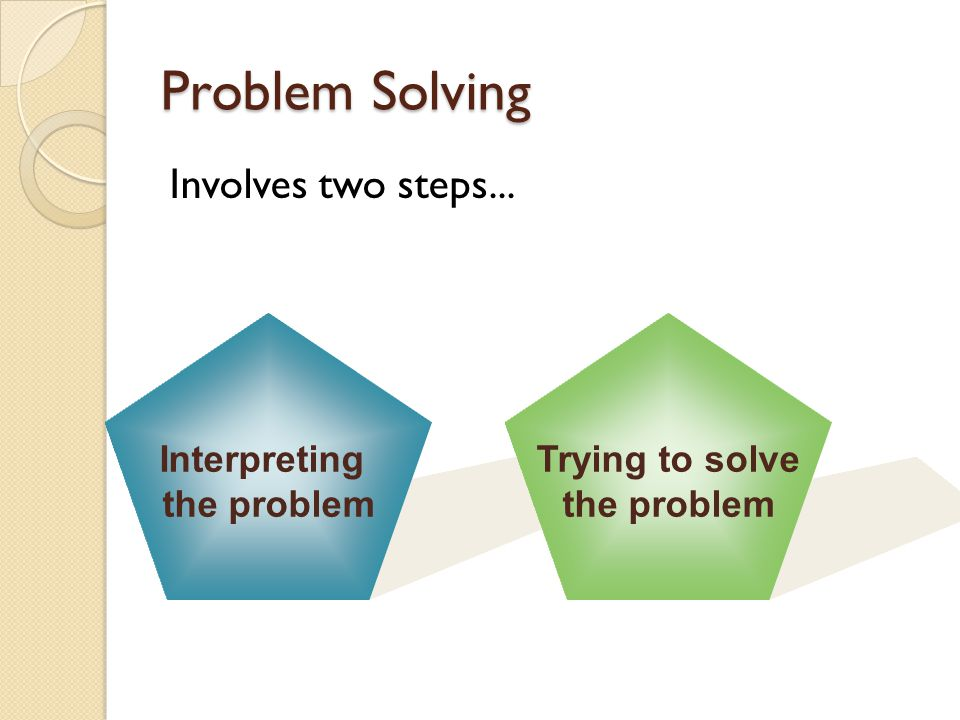 Interpreting the problem Trying to solve the problem