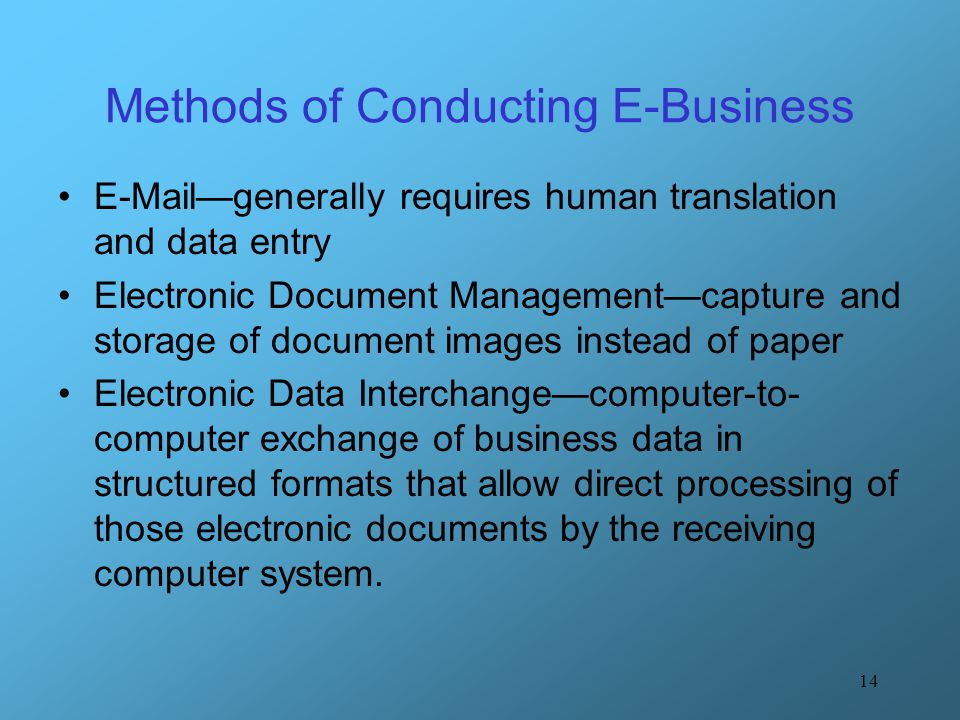 Methods of Conducting E-Business