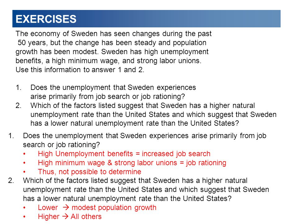 EXERCISES The economy of Sweden has seen changes during the past