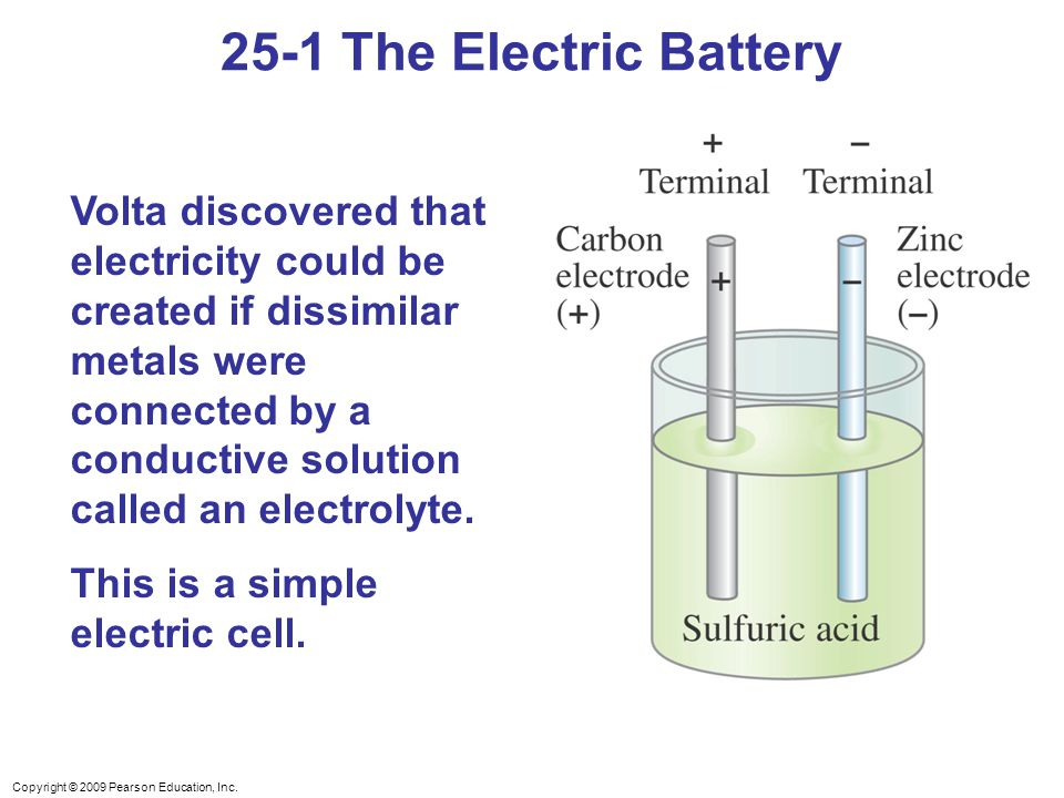 25-1 The Electric Battery