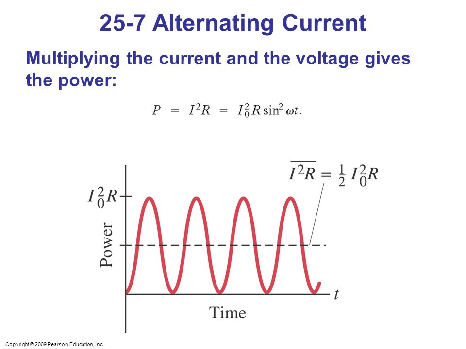 25-7 Alternating Current Multiplying the current and the voltage gives the power: Figure 25-22.