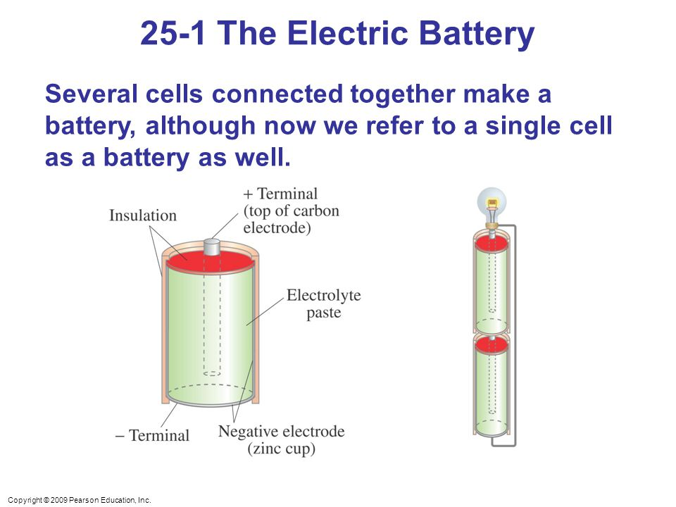 25-1 The Electric Battery Several cells connected together make a battery, although now we refer to a single cell as a battery as well.