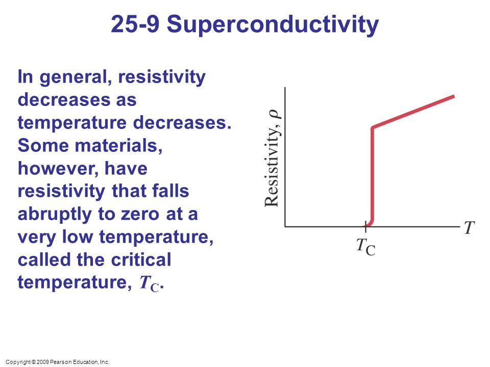 25-9 Superconductivity