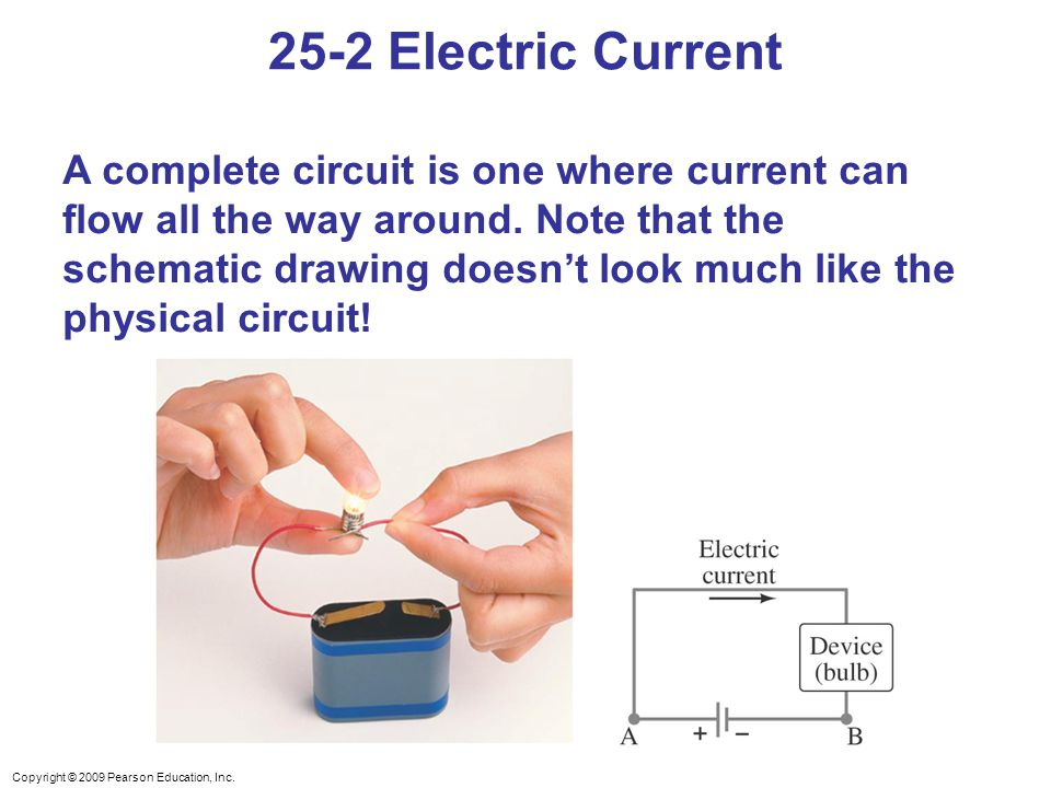 25-2 Electric Current