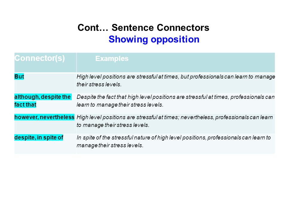 Cont… Sentence Connectors Showing opposition