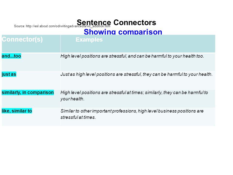 Sentence Connectors Showing comparison