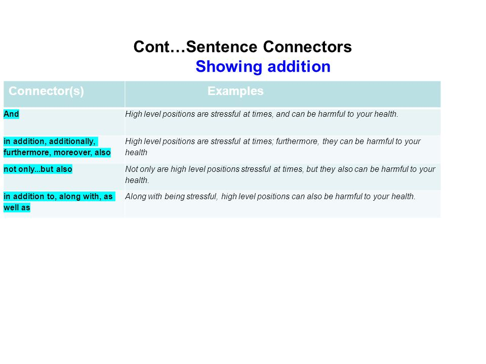 Cont…Sentence Connectors Showing addition