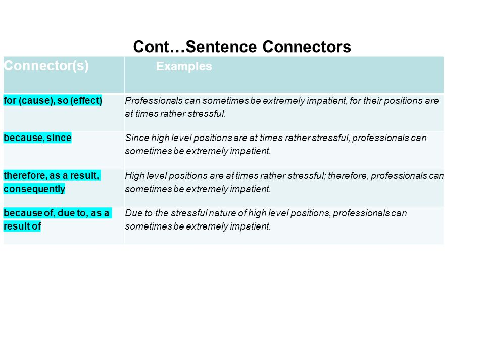 Cont…Sentence Connectors Showing cause /effect