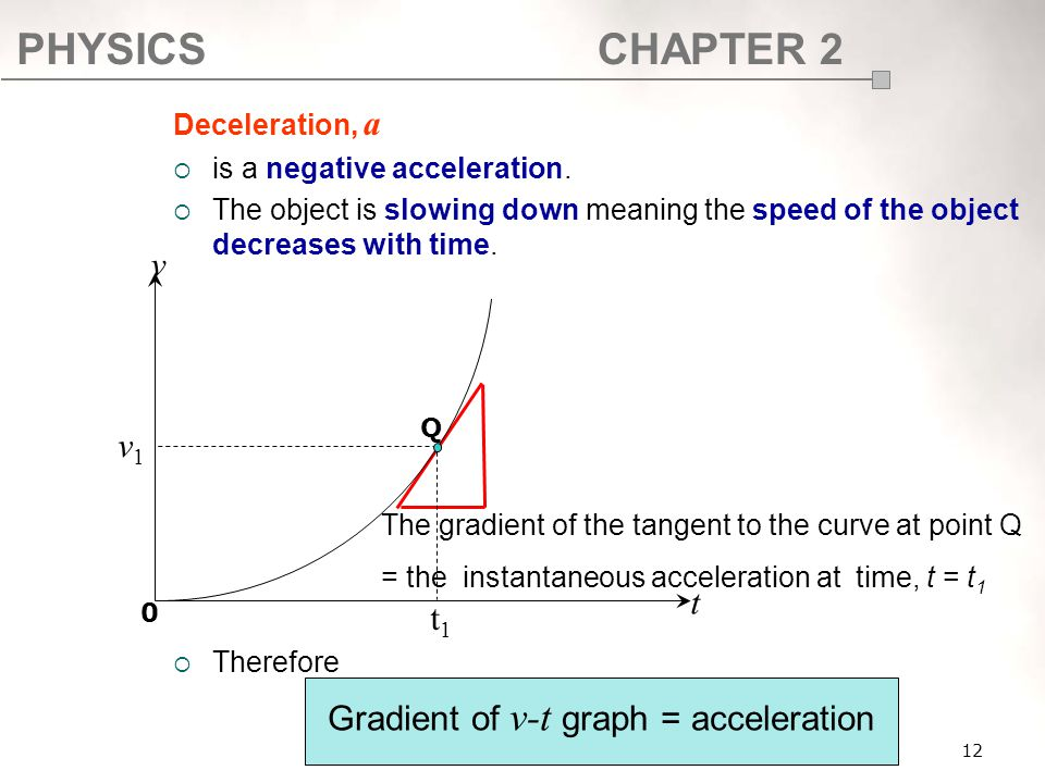 Gradient of v-t graph = acceleration