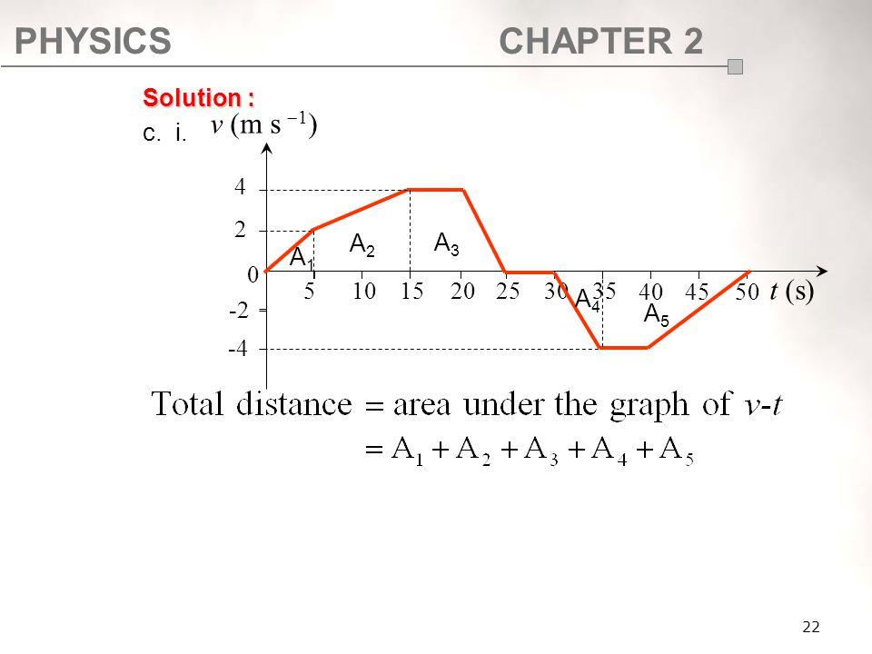 v (m s1) t (s) Solution : c. i. 5 10 15 20 25 30 35 -4 -2 2 4 40 45