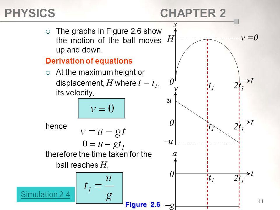 s v =0 H t t1 2t1 v u t t1 2t1 u a t t1 2t1 g