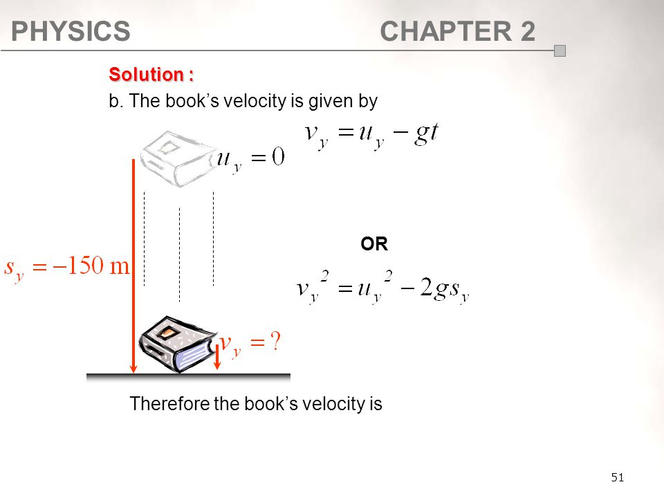 b. The book's velocity is given by