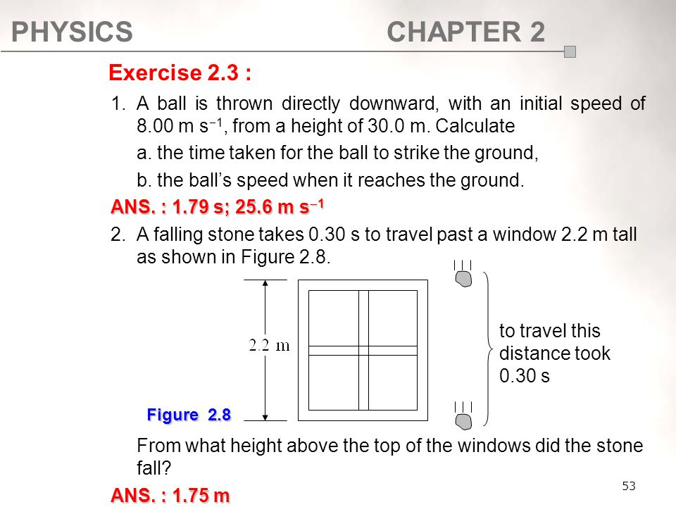 SF017 Exercise 2.3 : A ball is thrown directly downward, with an initial speed of 8.00 m s1, from a height of 30.0 m. Calculate.