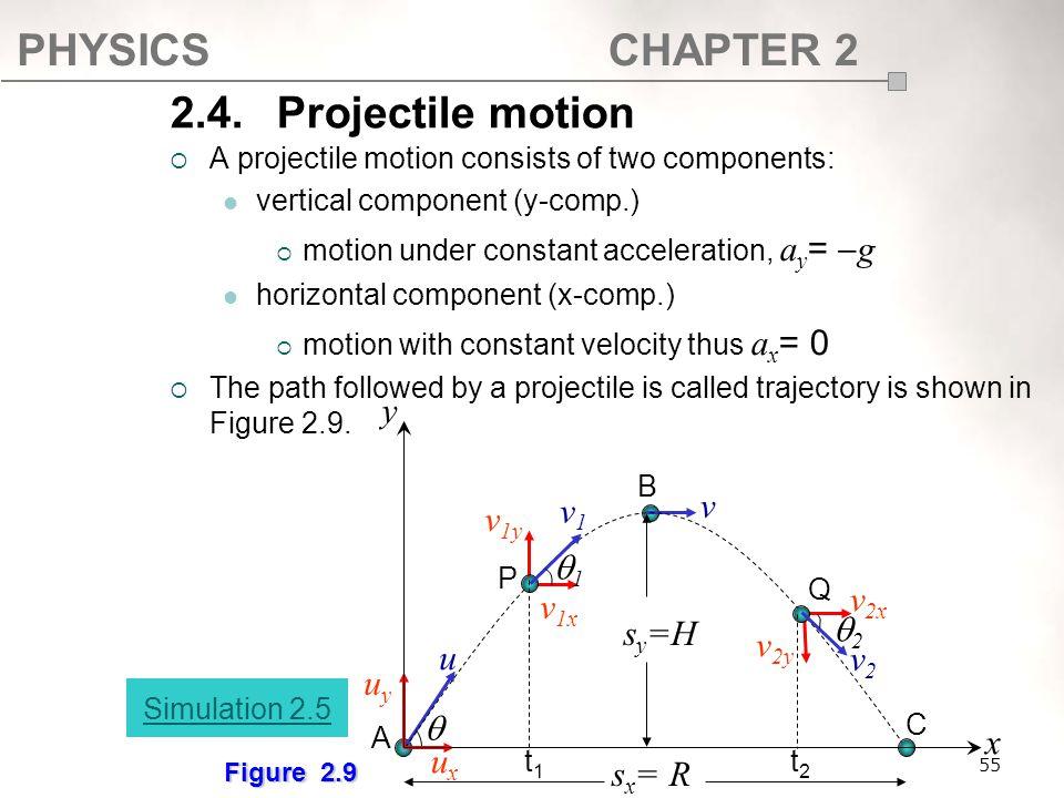 2.4. Projectile motion y v v1 v1y 1 v2x v1x 2 sy=H v2y u v2 uy  x