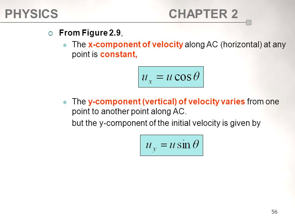 but the y-component of the initial velocity is given by