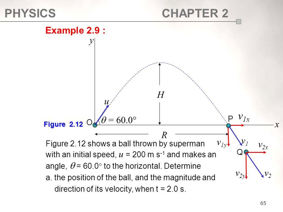 v1x Example 2.9 : u  = 60.0 x v1 v1y v2x v2y v2 P O