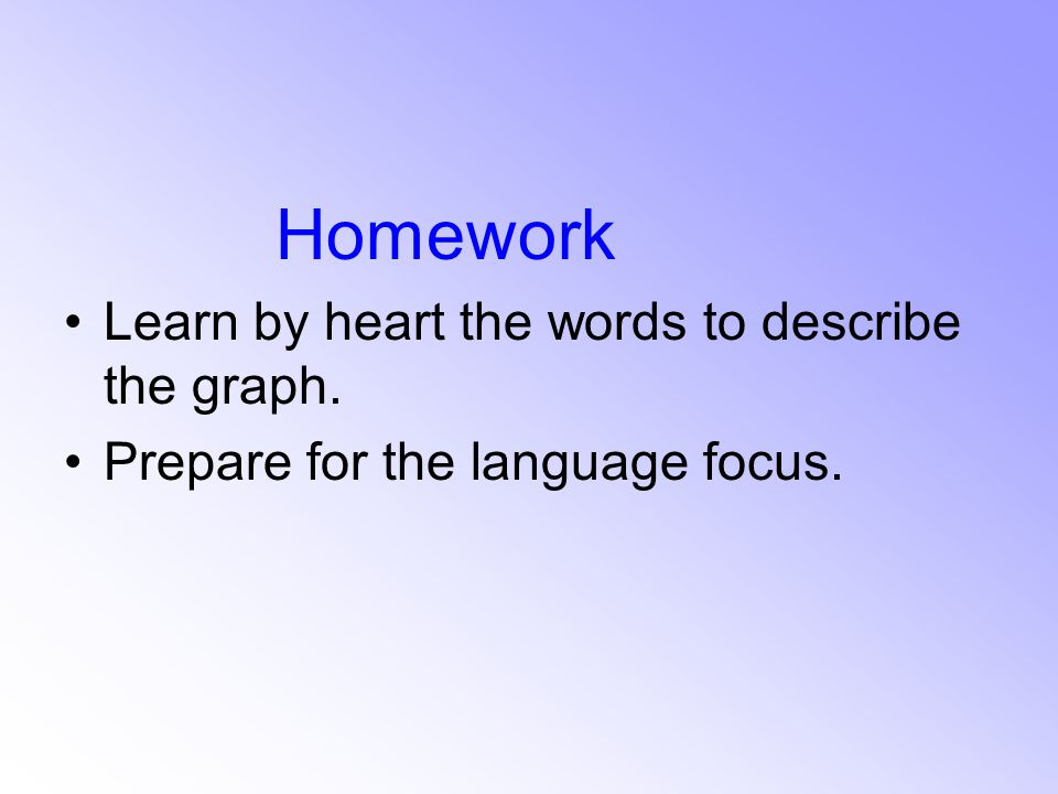 Learn by heart the words to describe the graph.