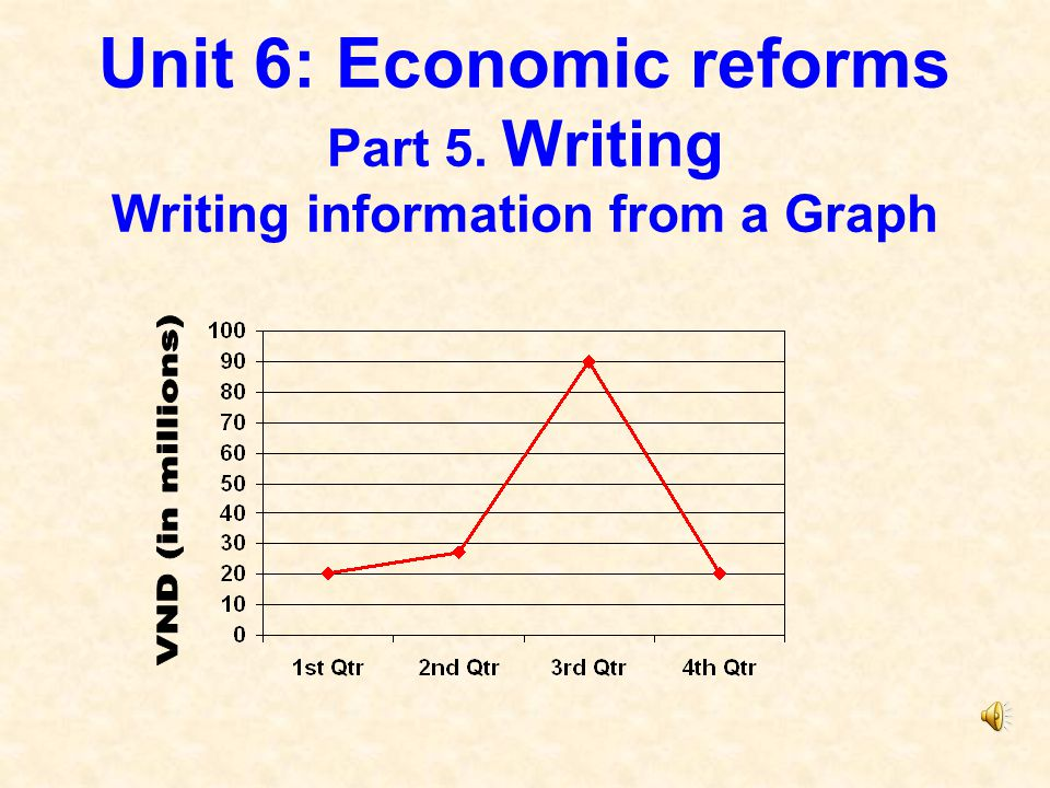 Unit 6: Economic reforms Part 5. Writing