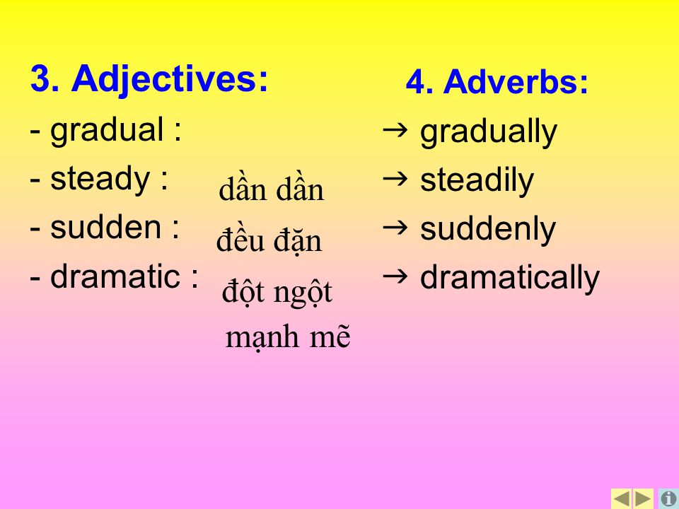 3. Adjectives: 4. Adverbs: - gradual :  gradually - steady :