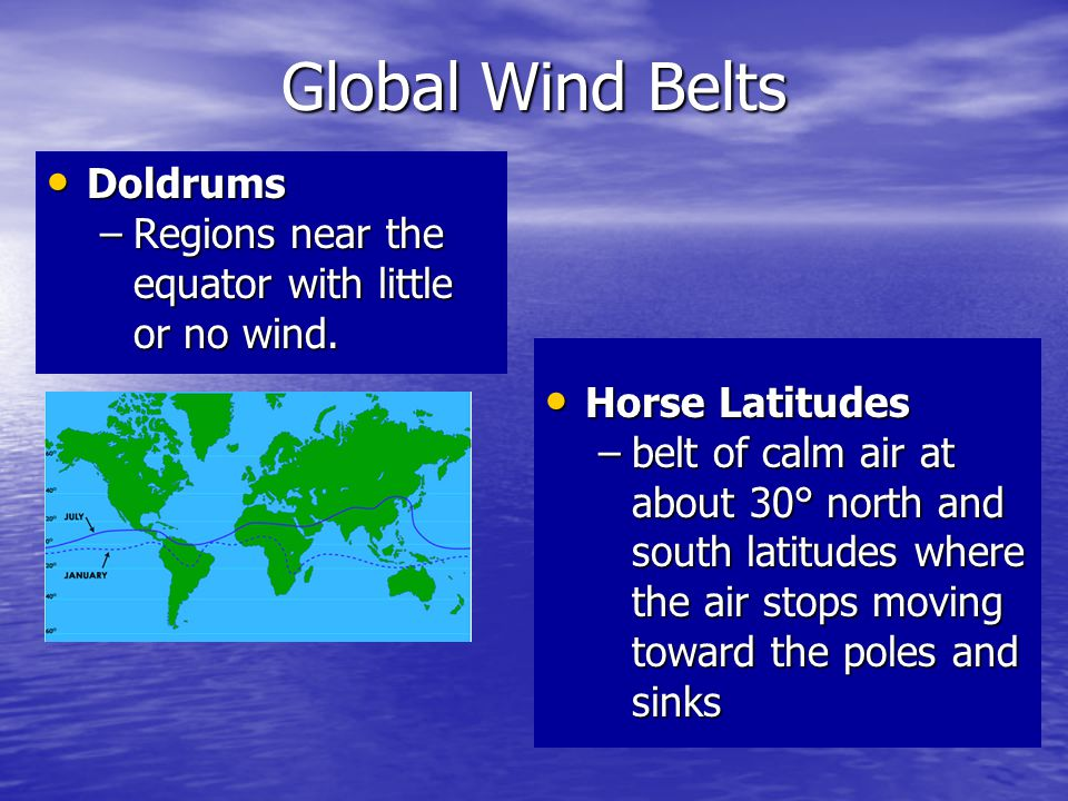 Global Wind Belts Doldrums