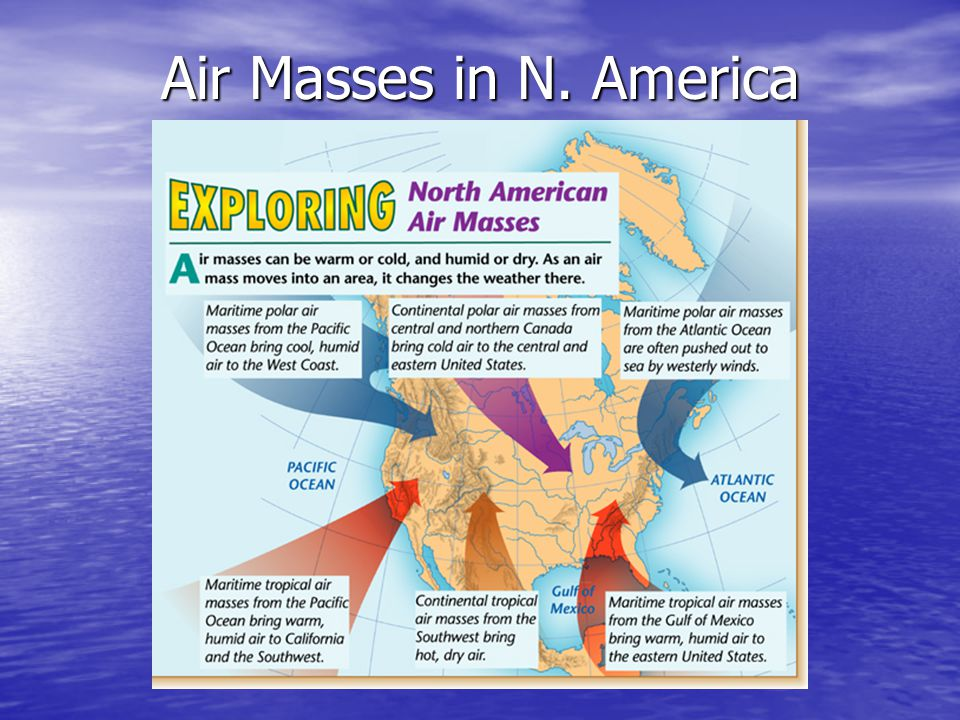 Air Masses in N. America