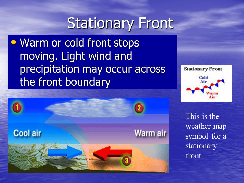 Stationary Front Warm or cold front stops moving. Light wind and precipitation may occur across the front boundary.