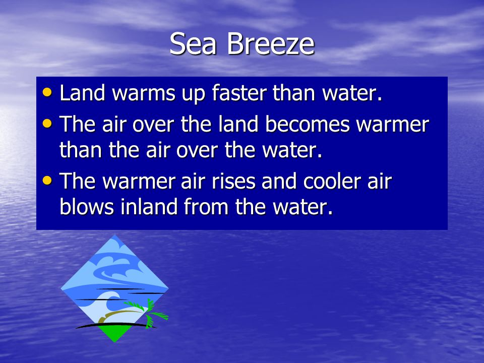 Sea Breeze Land warms up faster than water.