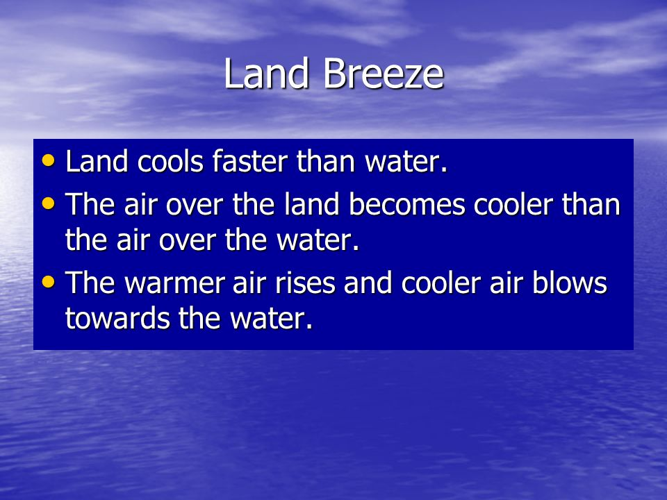 Land Breeze Land cools faster than water.