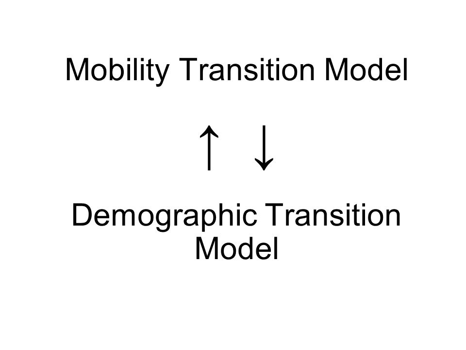 Mobility Transition Model ↑ ↓ Demographic Transition Model