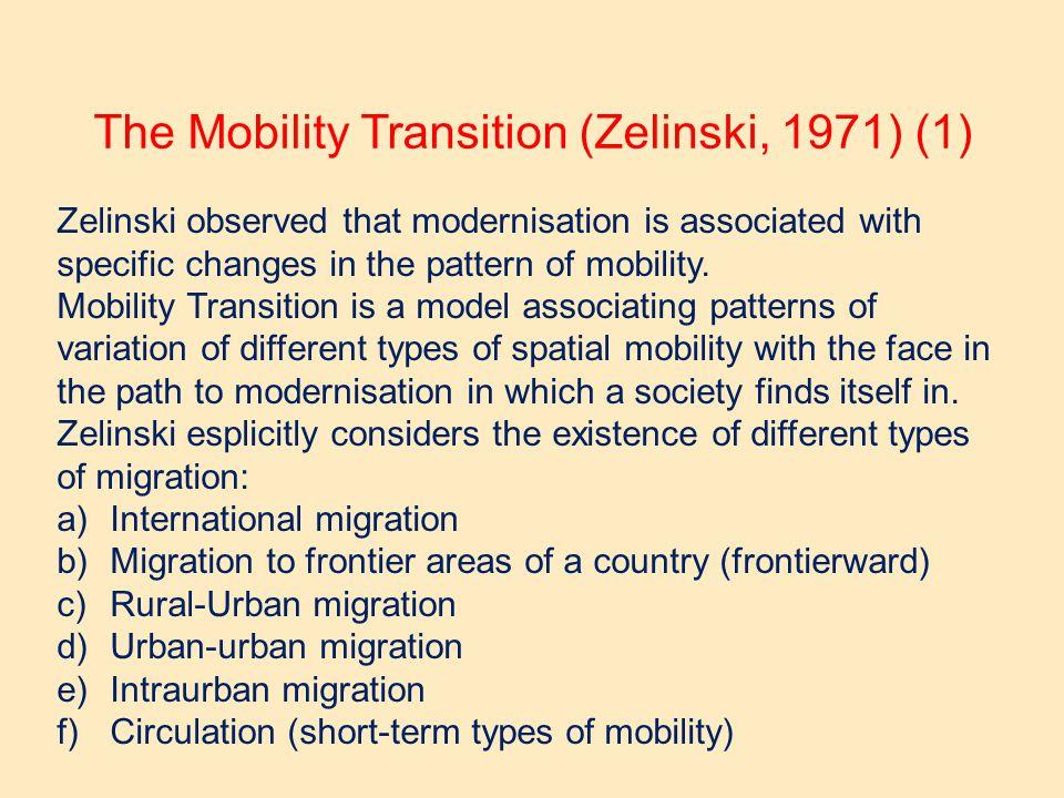 The Mobility Transition (Zelinski, 1971) (1)