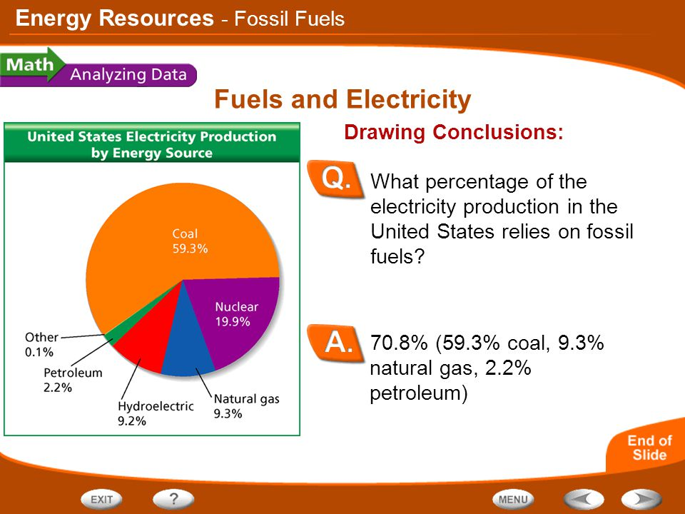 Fuels and Electricity - Fossil Fuels Drawing Conclusions: