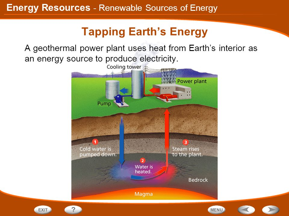 Tapping Earth's Energy