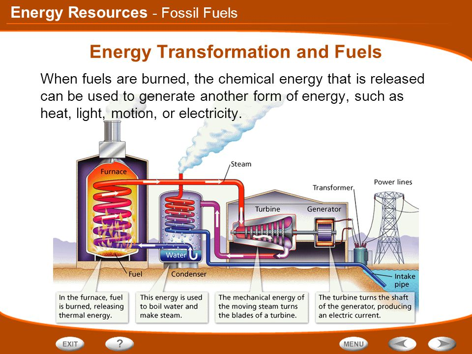 Energy Transformation and Fuels