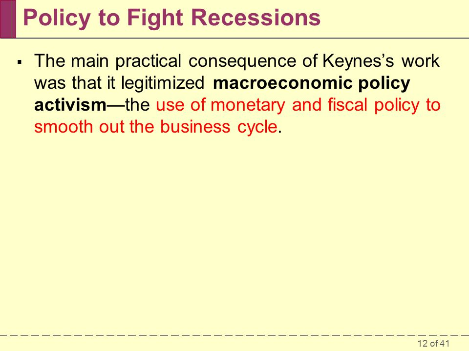 Policy to Fight Recessions