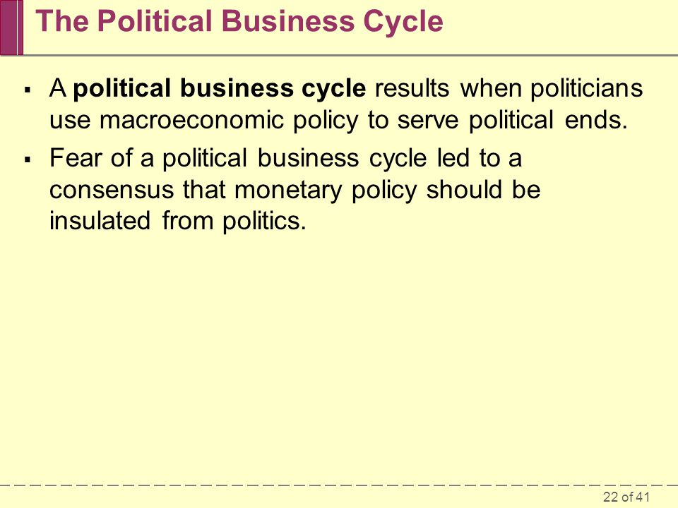 The Political Business Cycle