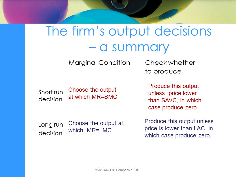 The firm's output decisions – a summary