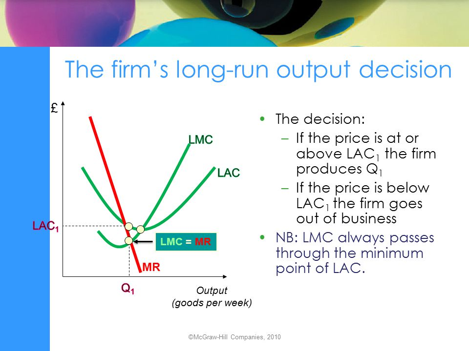 The firm's long-run output decision