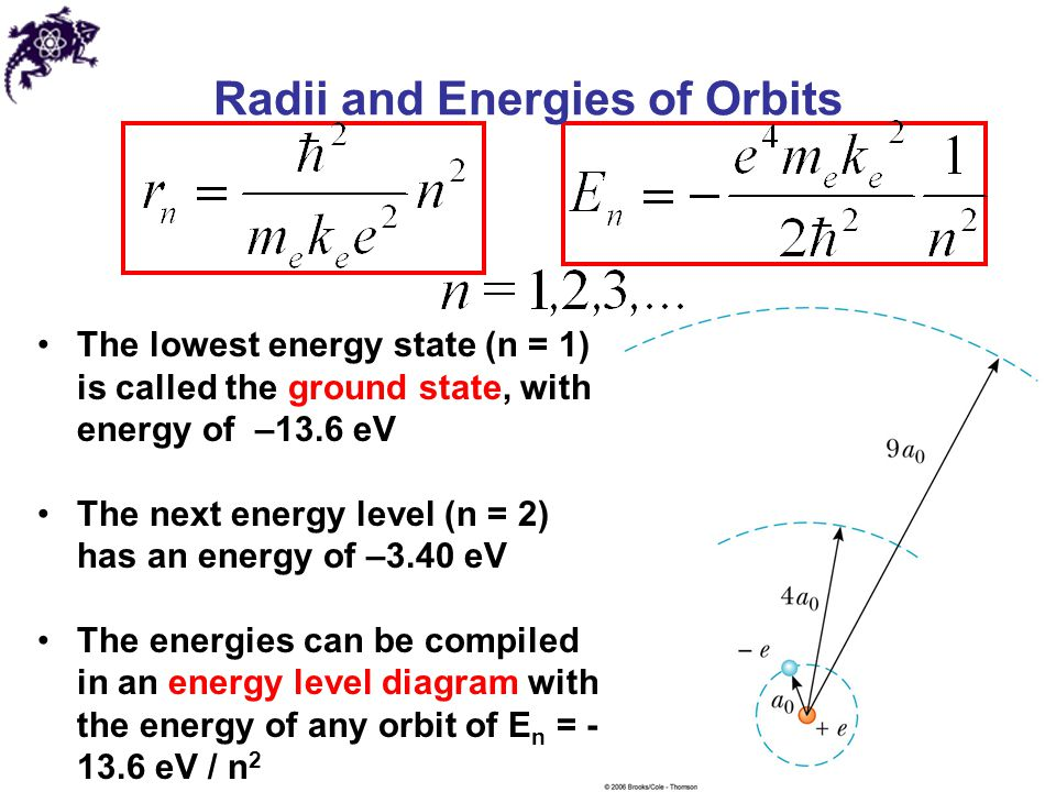 Radii and Energies of Orbits