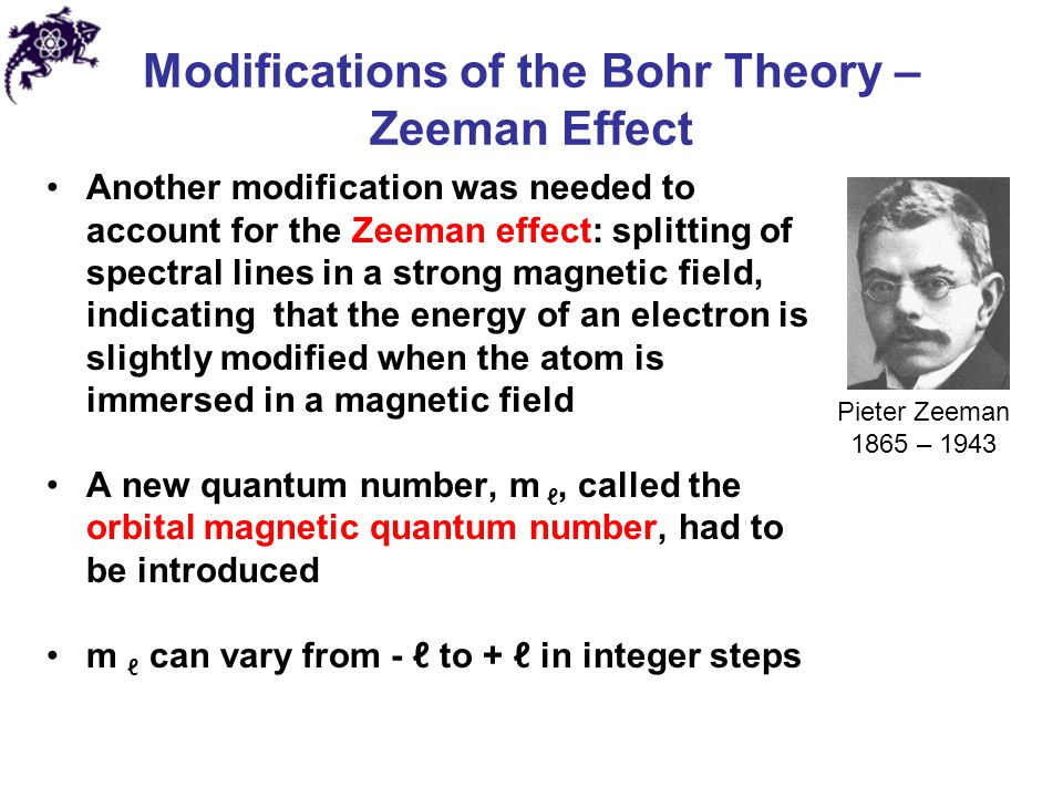 Modifications of the Bohr Theory – Zeeman Effect